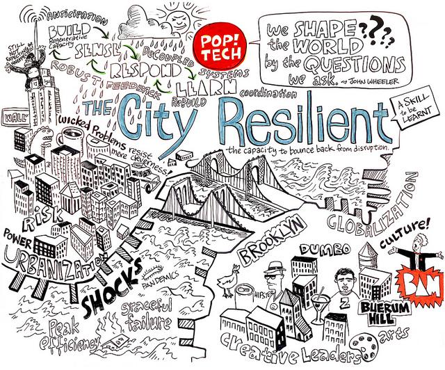 "Corporate Resilience/ Τα αστικά μνημόνια ή Είναι η Αθήνα μια ""ανθεκτική πόλη"";"